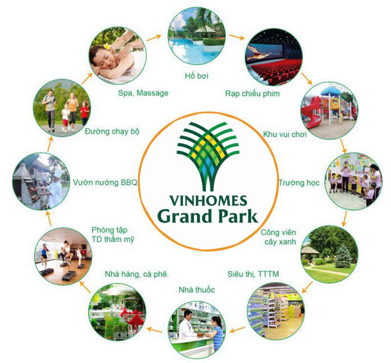 Tien-ich-noi-khu-grand-park