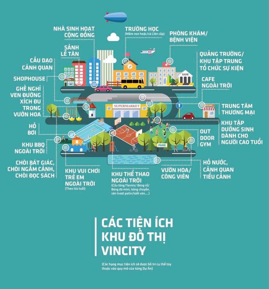 Tien-ich-vincity-quan-9-3